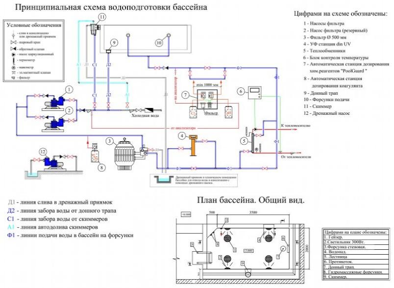 Схема обвязки бассейнового фильтра
